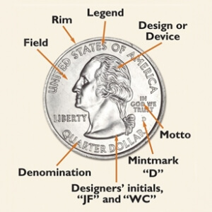 The Anatomy of Coins | Coin Collecting Information